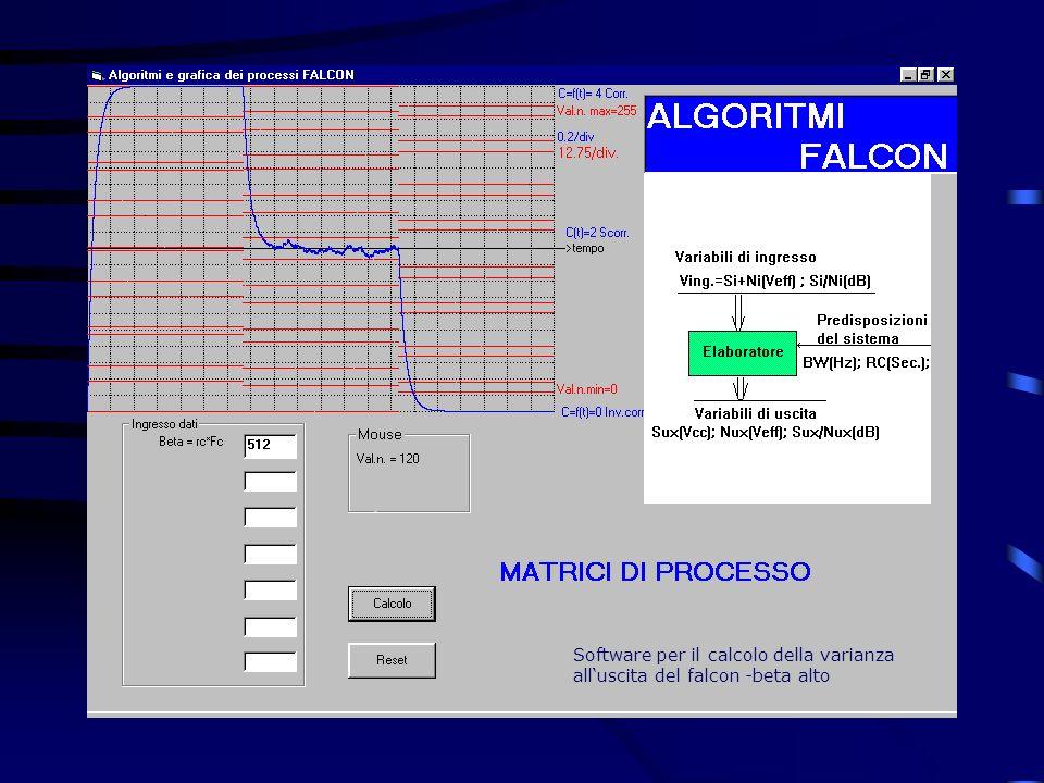 Software per il calcolo della varianza all'uscita del falcon -beta alto