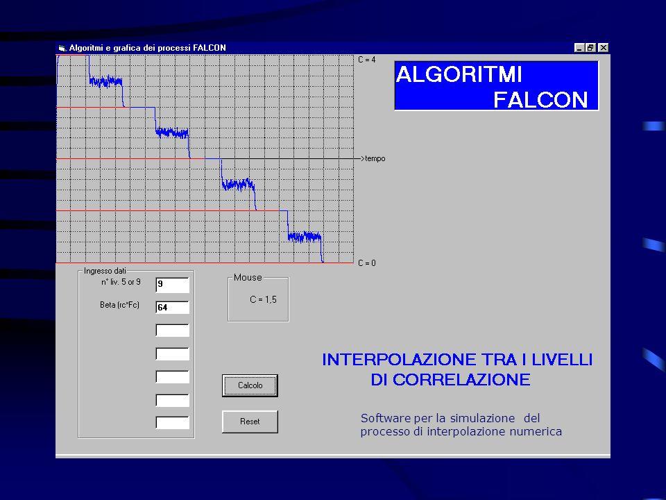 Software per la simulazione del processo di interpolazione numerica