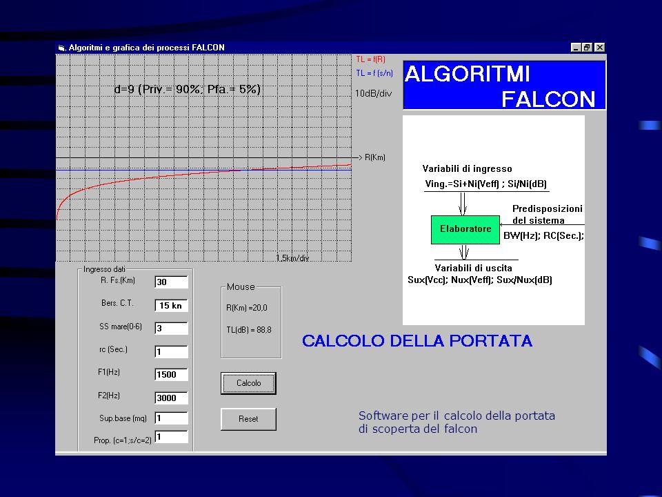Software per il calcolo della portata di scoperta del falcon