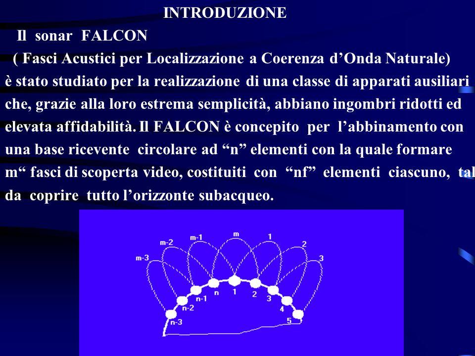 INTRODUZIONEIl sonar FALCON. ( Fasci Acustici per Localizzazione a Coerenza d'Onda Naturale)