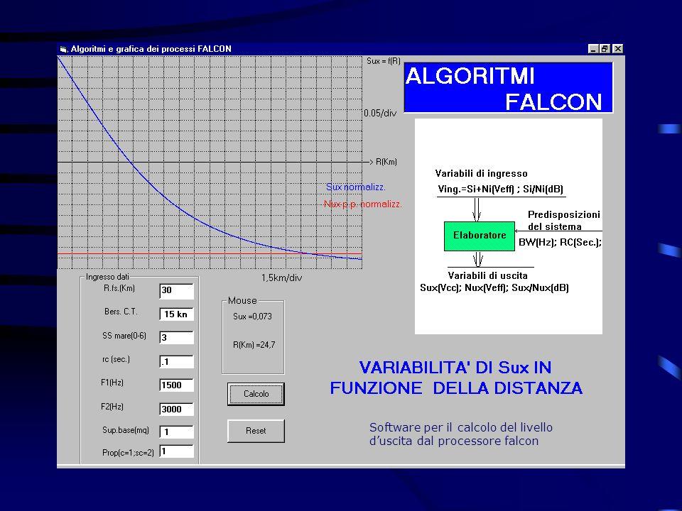 Software per il calcolo del livello d'uscita dal processore falcon