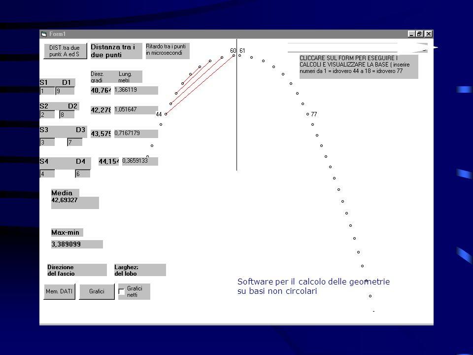 Software per il calcolo delle geometrie su basi non circolari