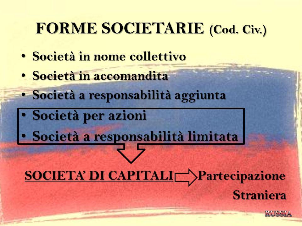 FORME SOCIETARIE (Cod. Civ.)