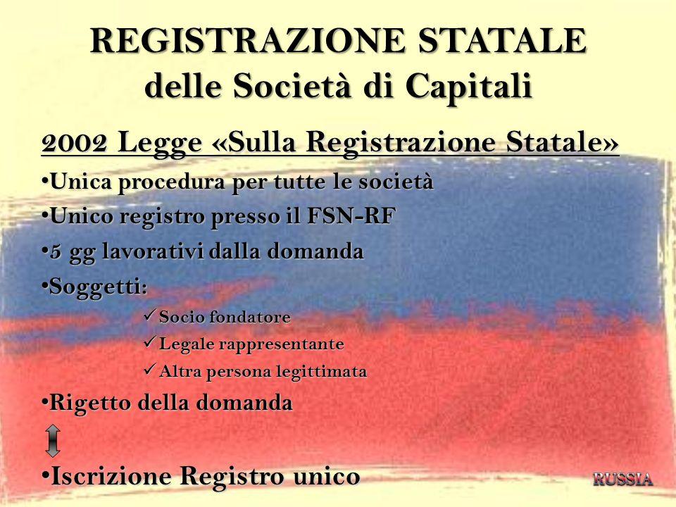 REGISTRAZIONE STATALE delle Società di Capitali