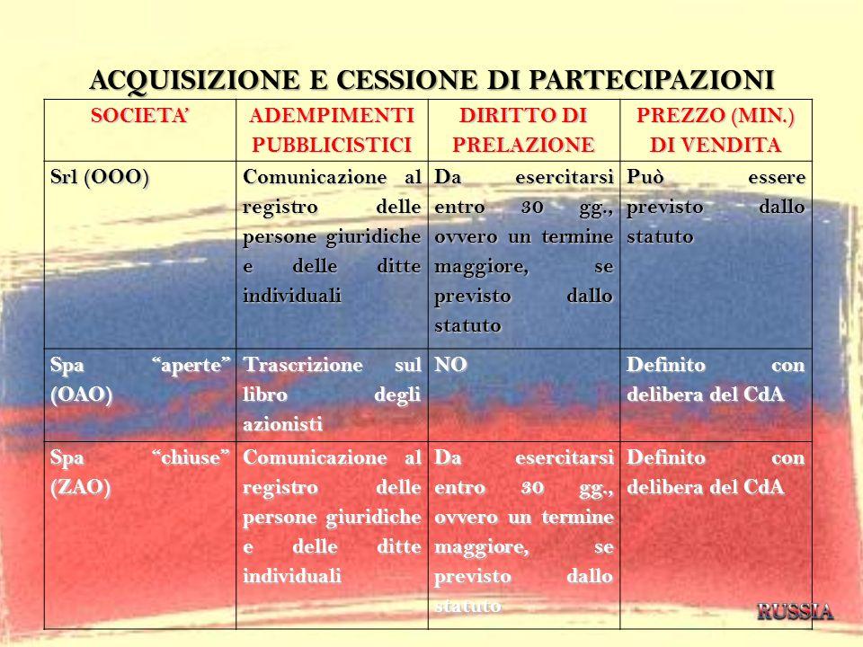ACQUISIZIONE E CESSIONE DI PARTECIPAZIONI