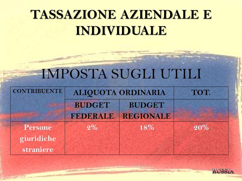 TASSAZIONE AZIENDALE E INDIVIDUALE
