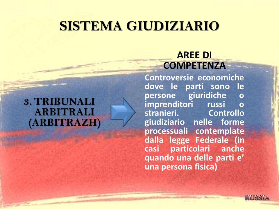 TRIBUNALI ARBITRALI (ARBITRAZH)