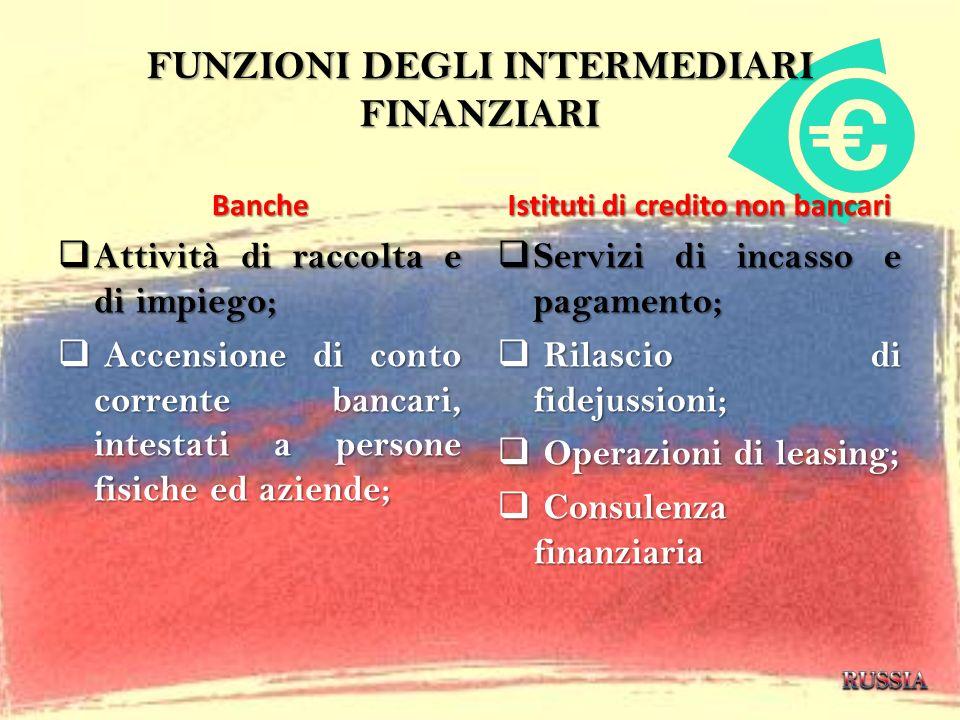 FUNZIONI DEGLI INTERMEDIARI FINANZIARI