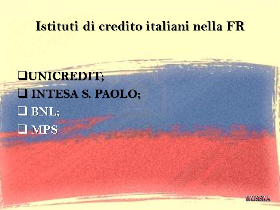Istituti di credito italiani nella FR