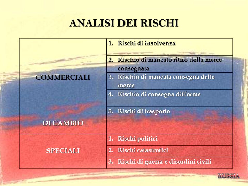 ANALISI DEI RISCHI COMMERCIALI DI CAMBIO SPECIALI Rischi di insolvenza