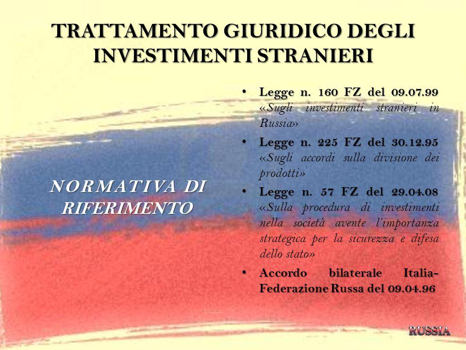 TRATTAMENTO GIURIDICO DEGLI INVESTIMENTI STRANIERI