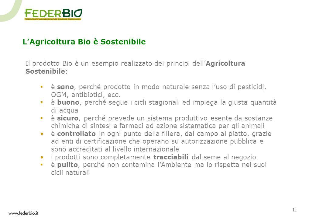 L'Agricoltura Bio è Sostenibile