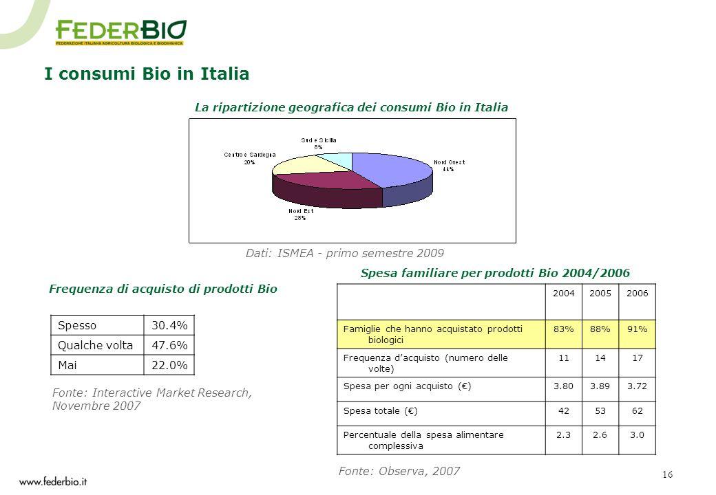 I consumi Bio in Italia La ripartizione geografica dei consumi Bio in Italia. Dati: ISMEA - primo semestre 2009.