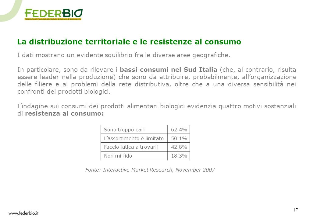 Fonte: Interactive Market Research, November 2007
