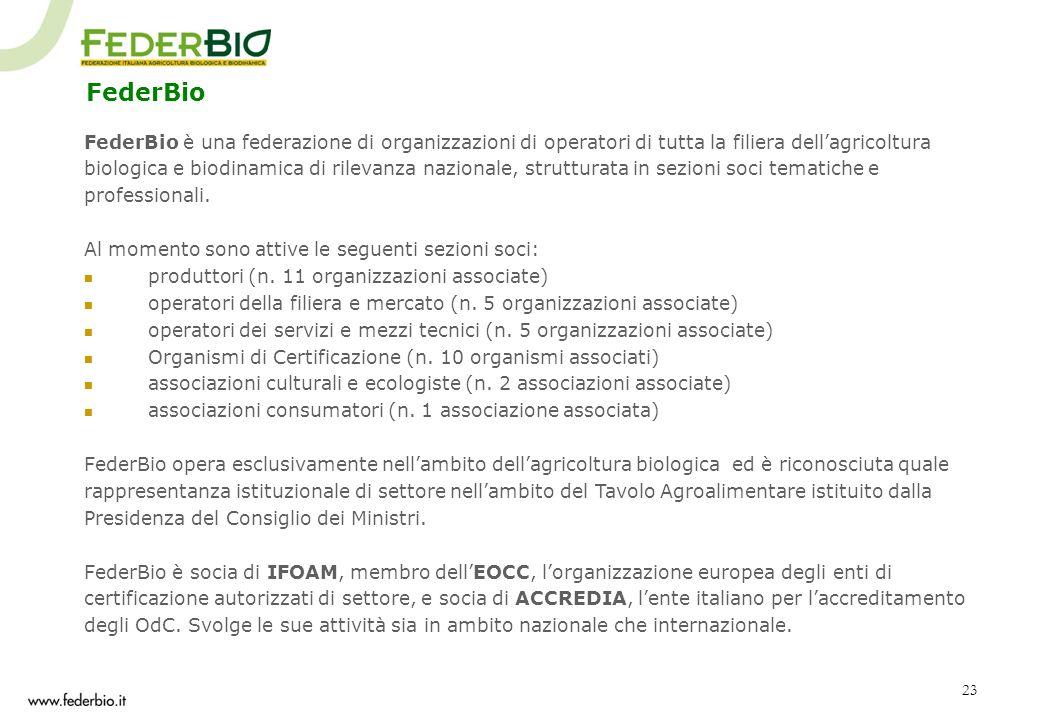 FederBio FederBio è una federazione di organizzazioni di operatori di tutta la filiera dell'agricoltura.