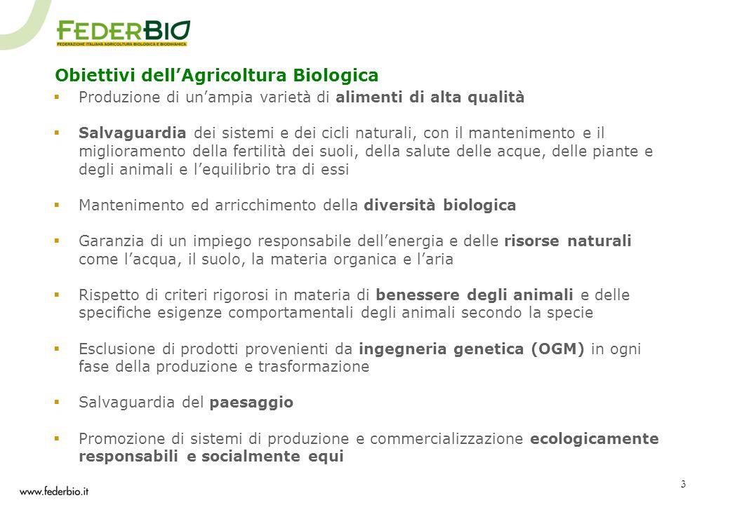 Obiettivi dell'Agricoltura Biologica