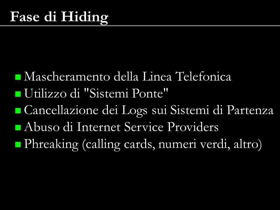Fase di Hiding Mascheramento della Linea Telefonica