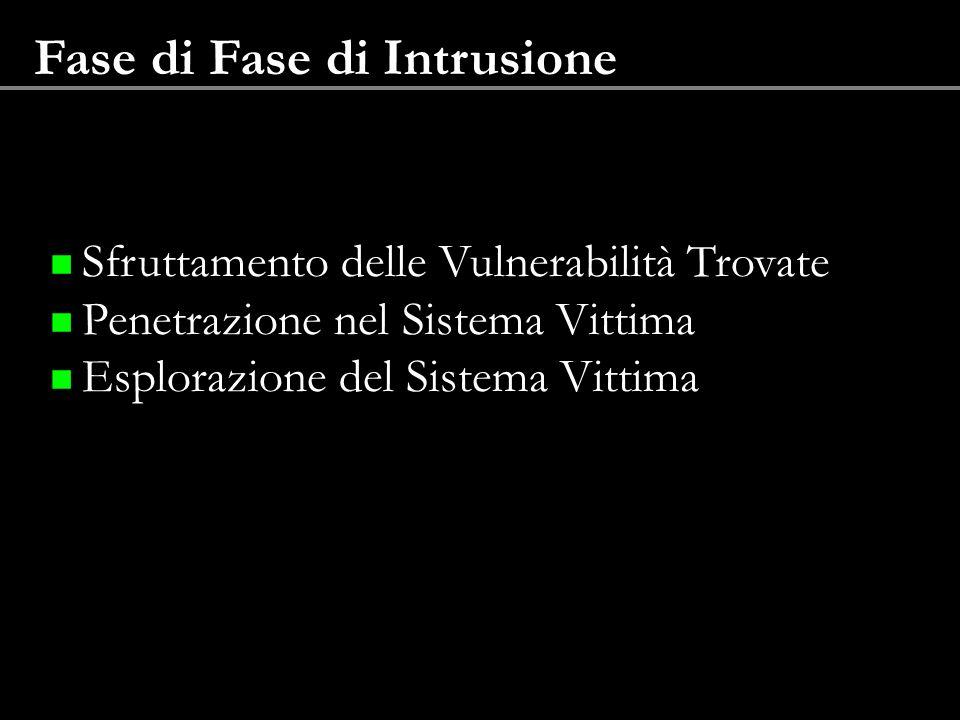 Fase di Fase di Intrusione