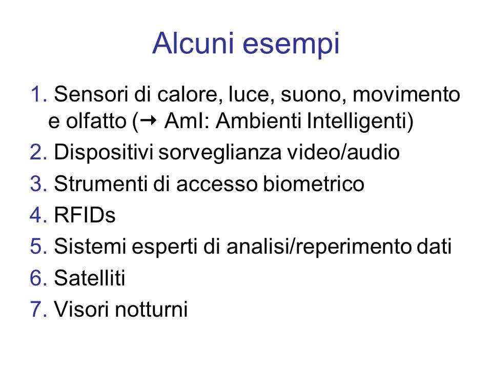 Alcuni esempi 1. Sensori di calore, luce, suono, movimento e olfatto ( AmI: Ambienti Intelligenti)