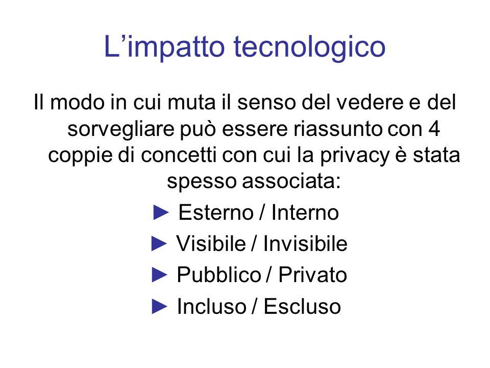 L'impatto tecnologico