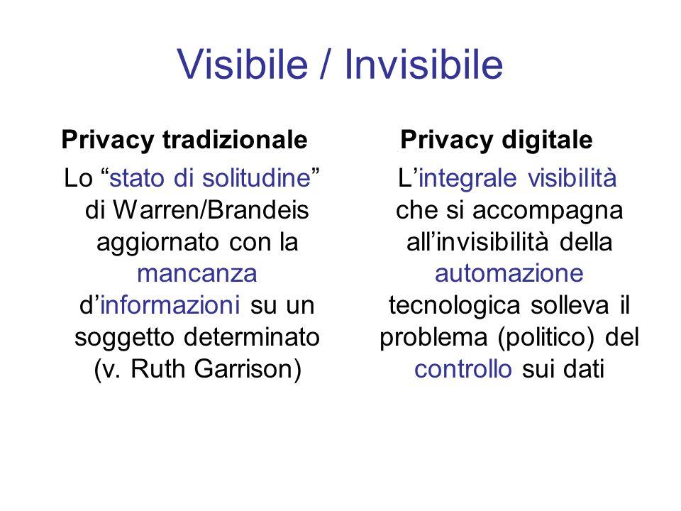 Visibile / Invisibile Privacy tradizionale