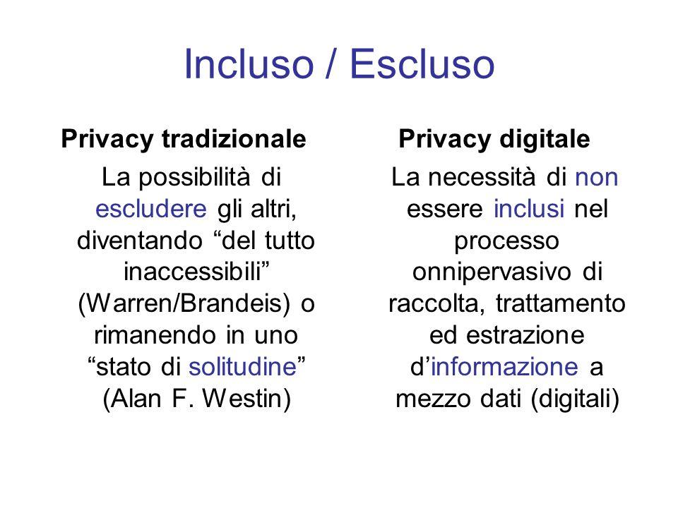 Incluso / Escluso Privacy tradizionale