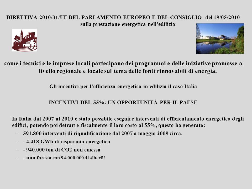 DIRETTIVA 2010/31/UE DEL PARLAMENTO EUROPEO E DEL CONSIGLIO del 19/05/2010 sulla prestazione energetica nell'edilizia