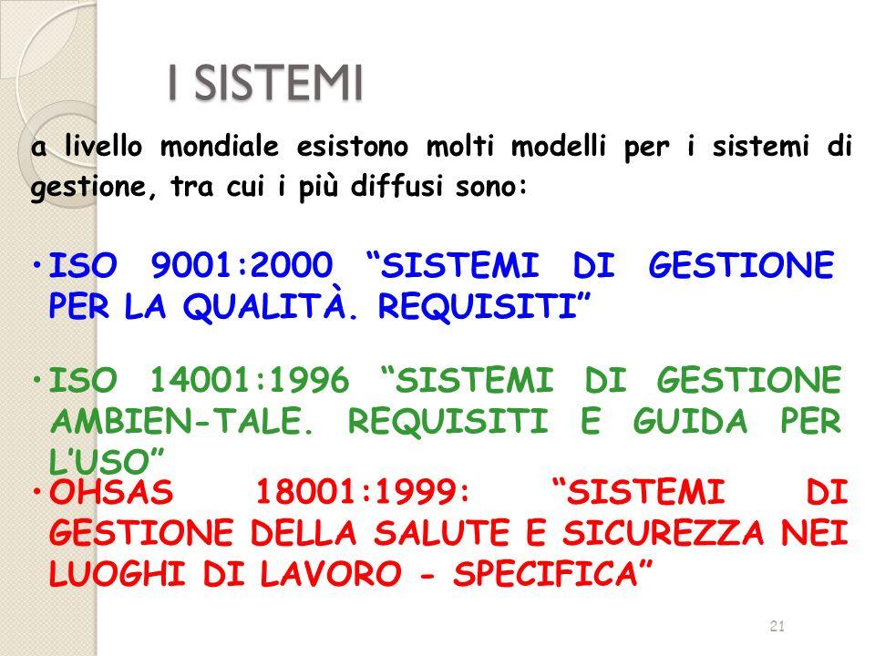 I SISTEMI a livello mondiale esistono molti modelli per i sistemi di gestione, tra cui i più diffusi sono: