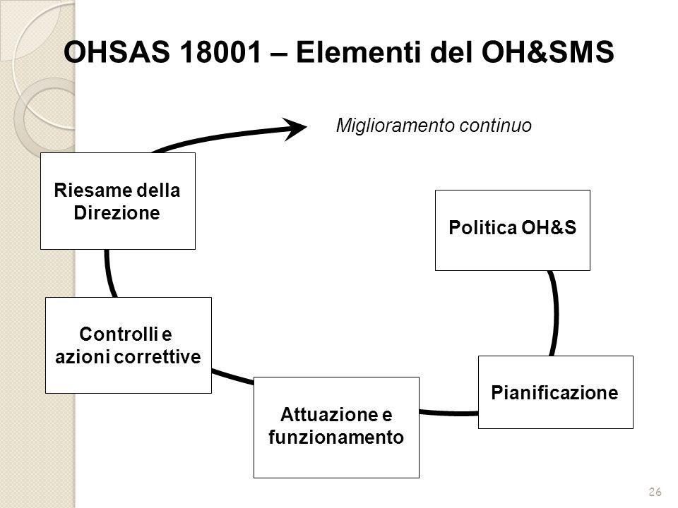 OHSAS 18001 – Elementi del OH&SMS