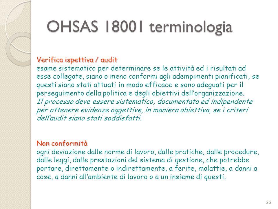 OHSAS 18001 terminologia Verifica ispettiva / audit