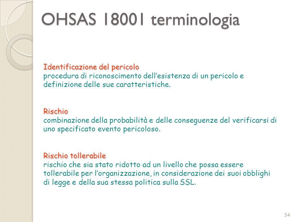 OHSAS 18001 terminologia Identificazione del pericolo