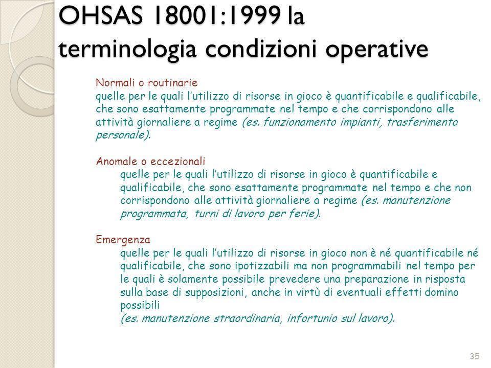 OHSAS 18001:1999 la terminologia condizioni operative