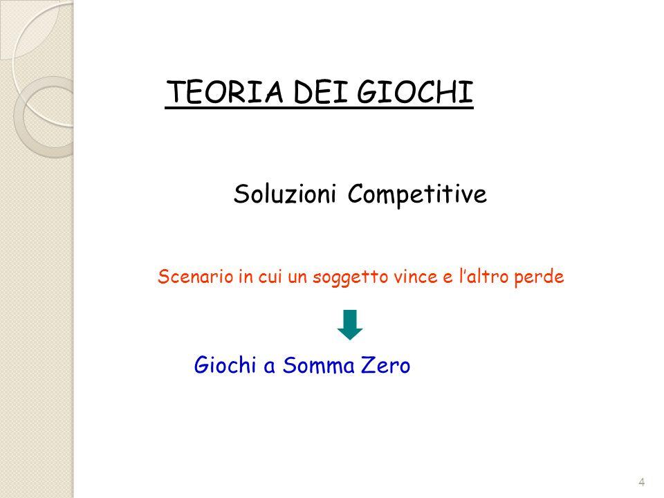 TEORIA DEI GIOCHI Soluzioni Competitive Giochi a Somma Zero