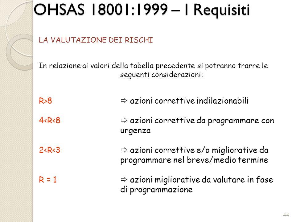 OHSAS 18001:1999 – I Requisiti LA VALUTAZIONE DEI RISCHI.