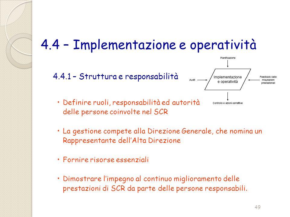 4.4 – Implementazione e operatività