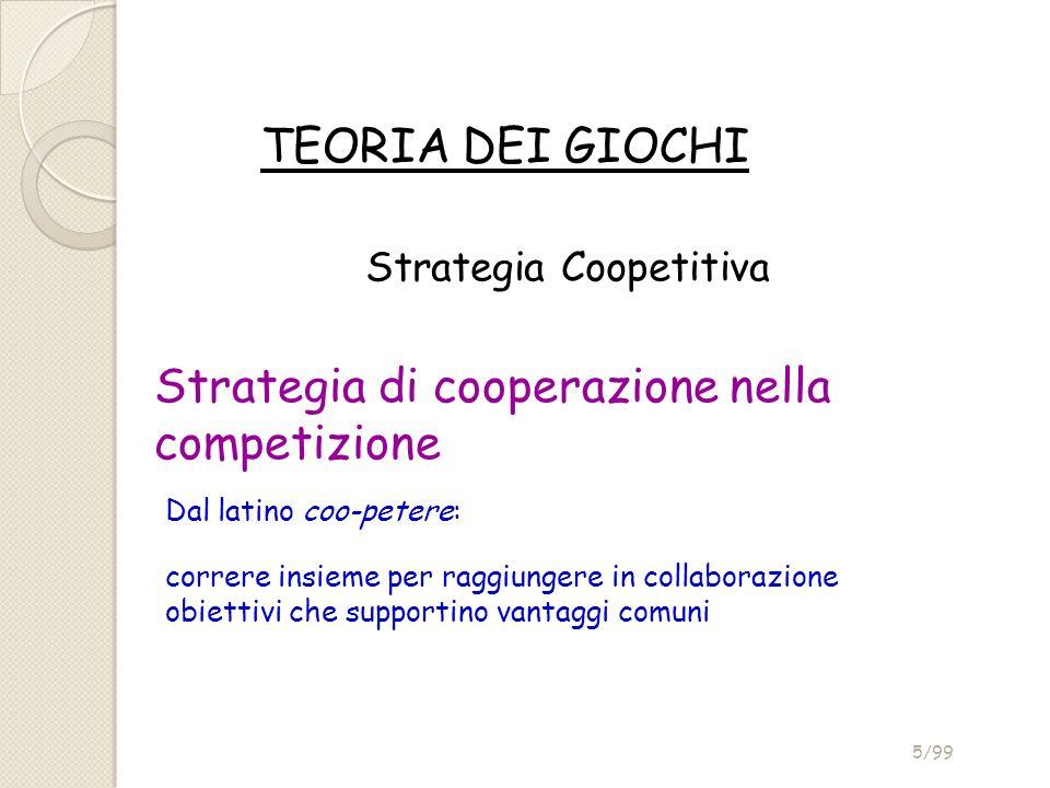 Strategia di cooperazione nella competizione