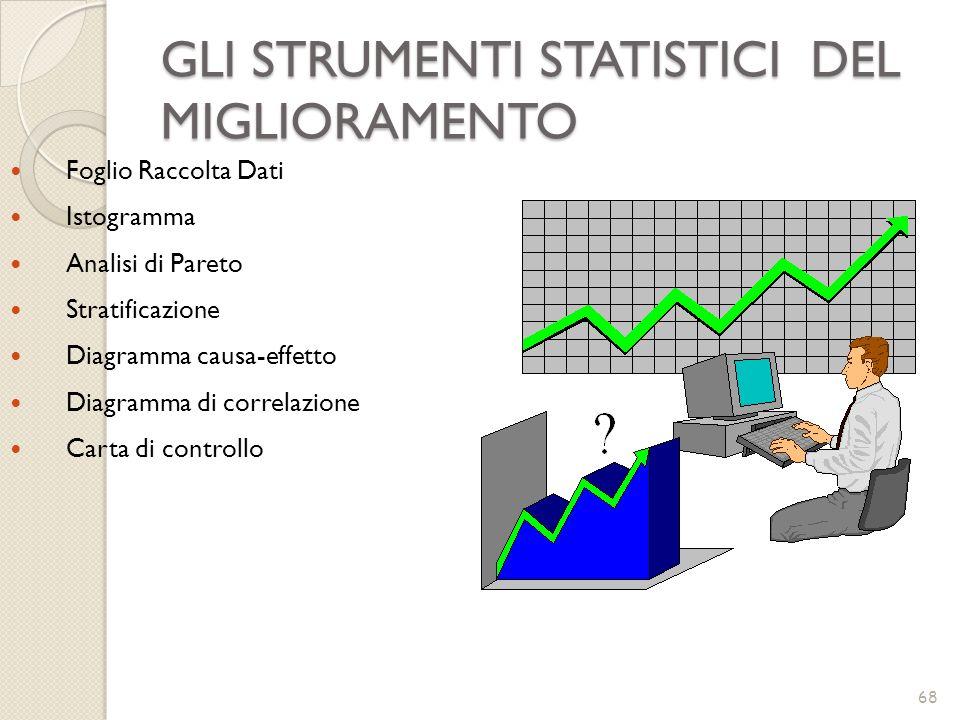 GLI STRUMENTI STATISTICI DEL MIGLIORAMENTO
