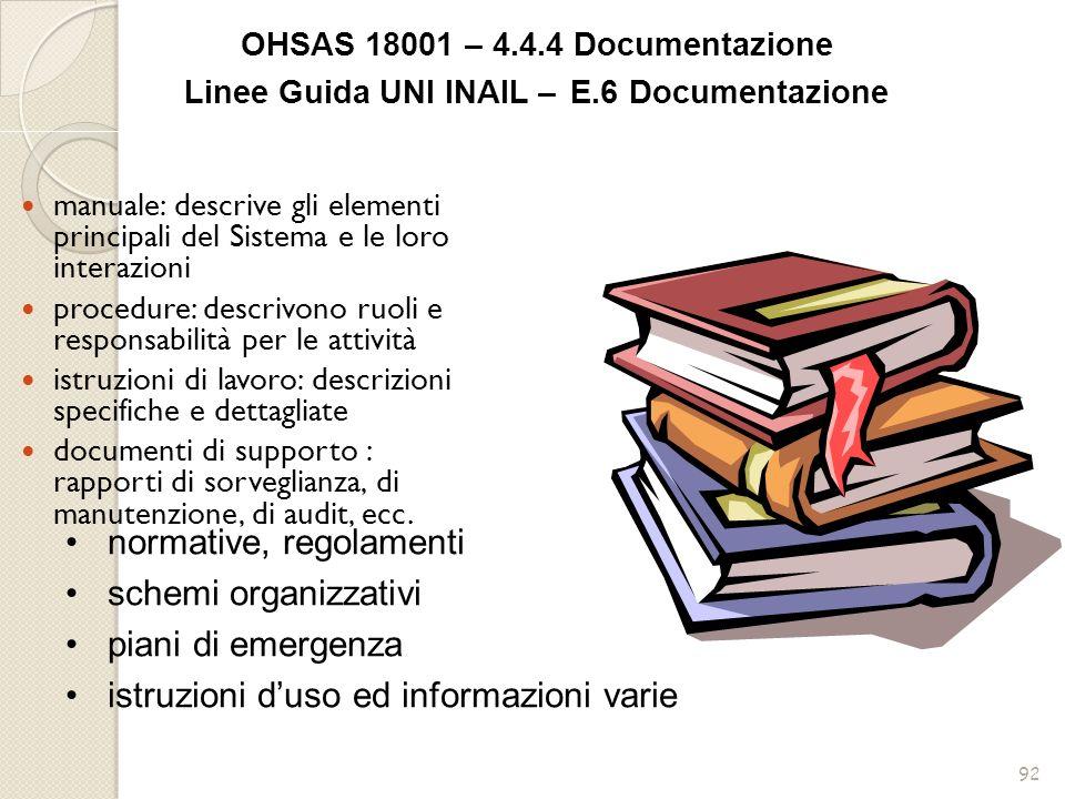 OHSAS 18001 – 4.4.4 Documentazione