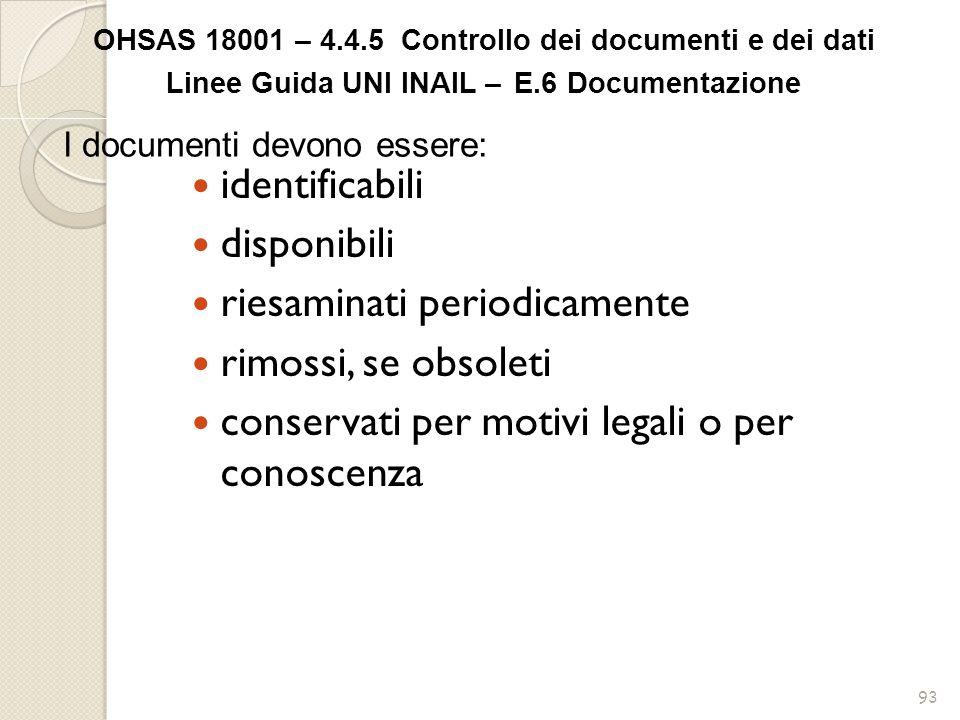 OHSAS 18001 – 4.4.5 Controllo dei documenti e dei dati