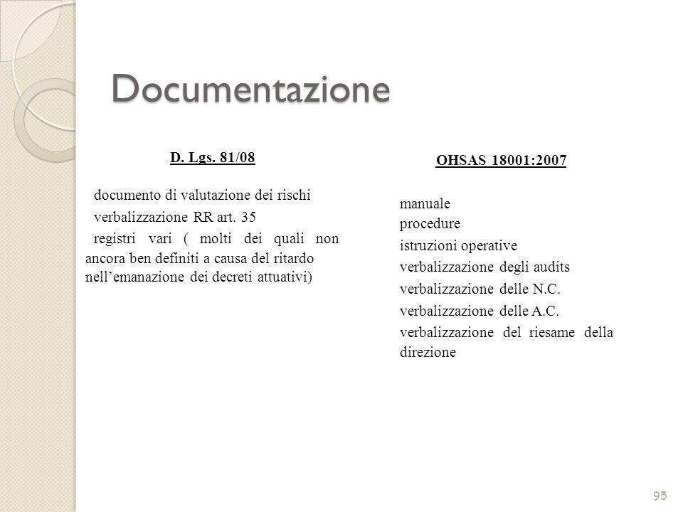 Documentazione D. Lgs. 81/08 OHSAS 18001:2007