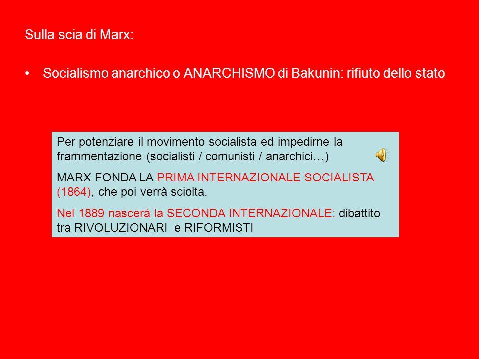 Socialismo anarchico o ANARCHISMO di Bakunin: rifiuto dello stato