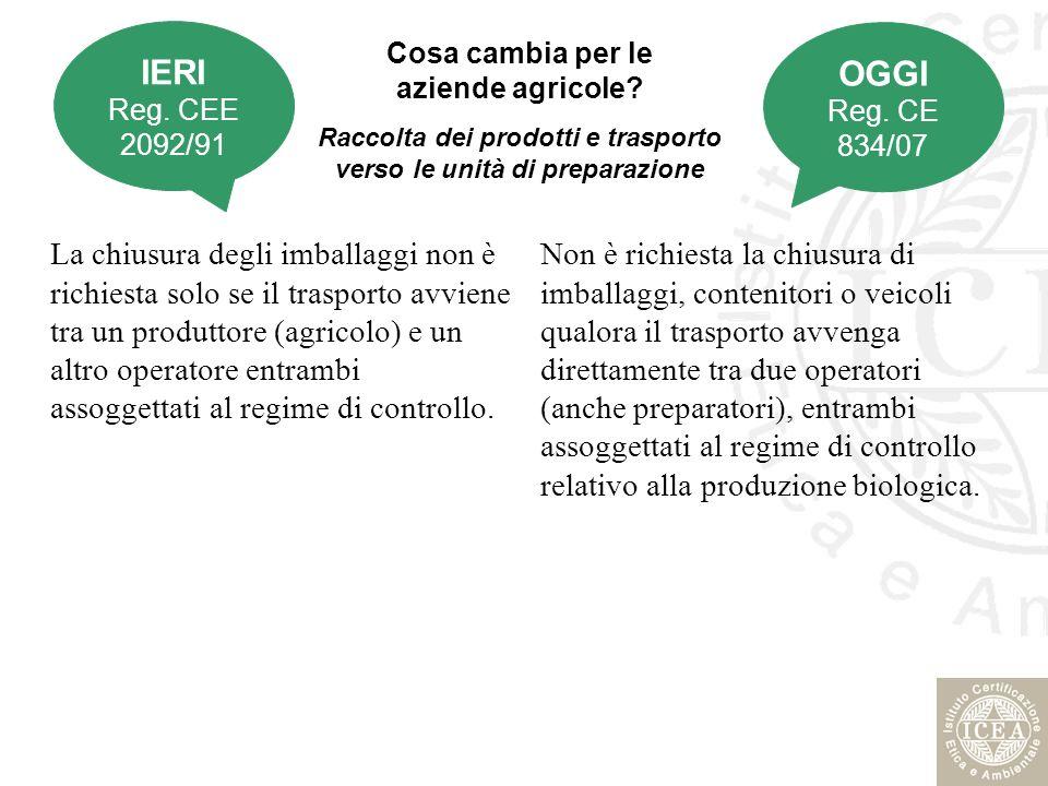 IERI Reg. CEE 2092/91. OGGI. Reg. CE 834/07. Cosa cambia per le aziende agricole