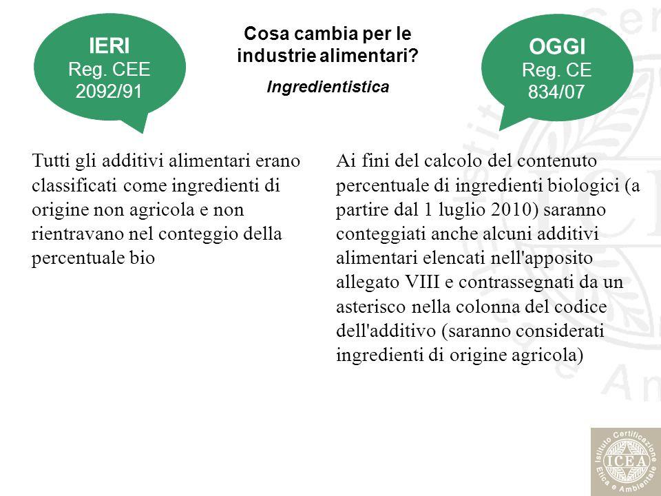 Cosa cambia per le industrie alimentari