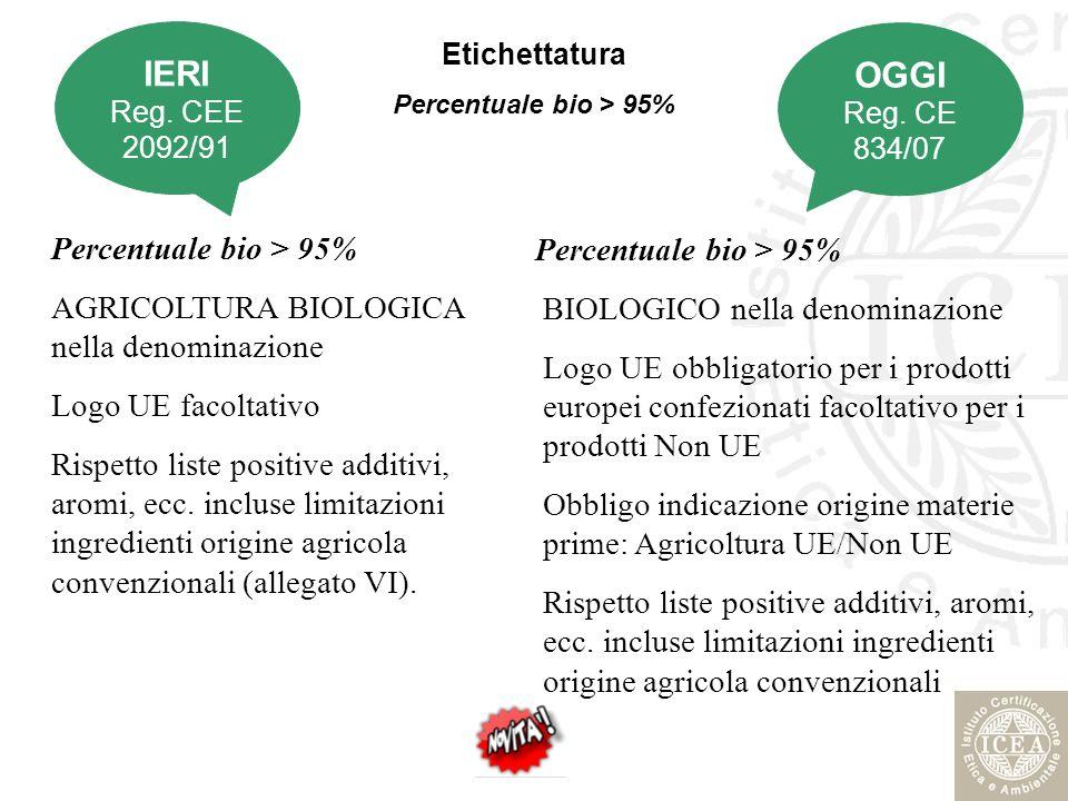 IERI OGGI Percentuale bio > 95% Percentuale bio > 95%