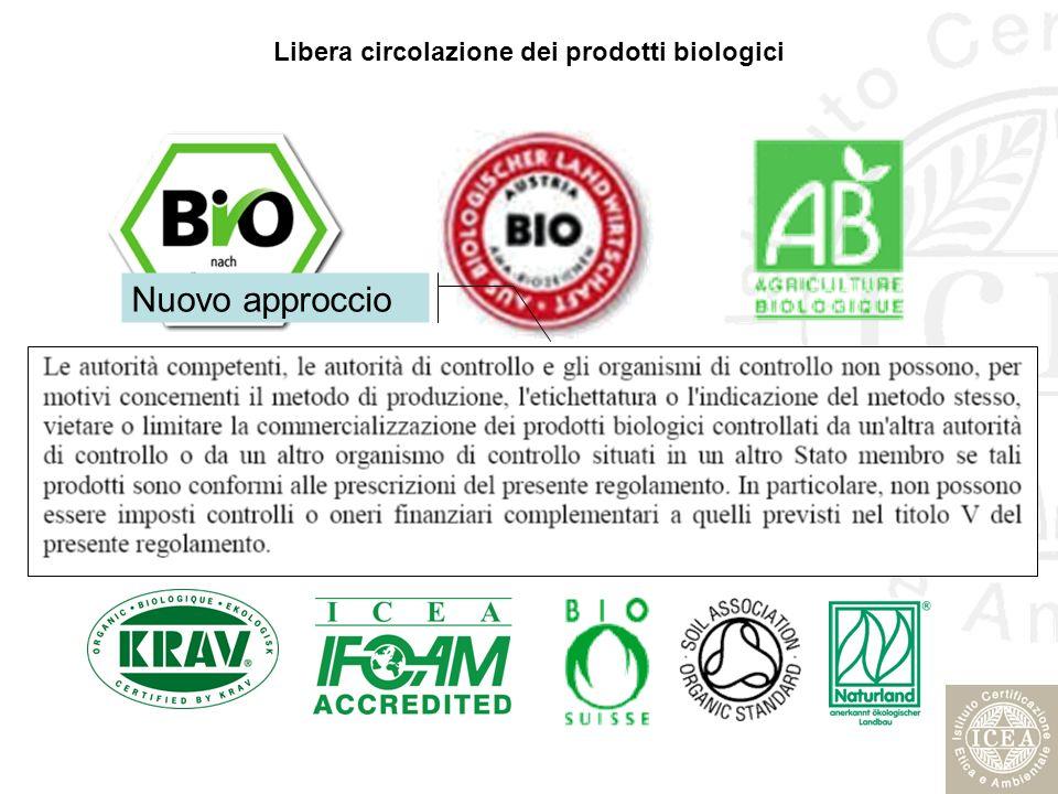 Libera circolazione dei prodotti biologici