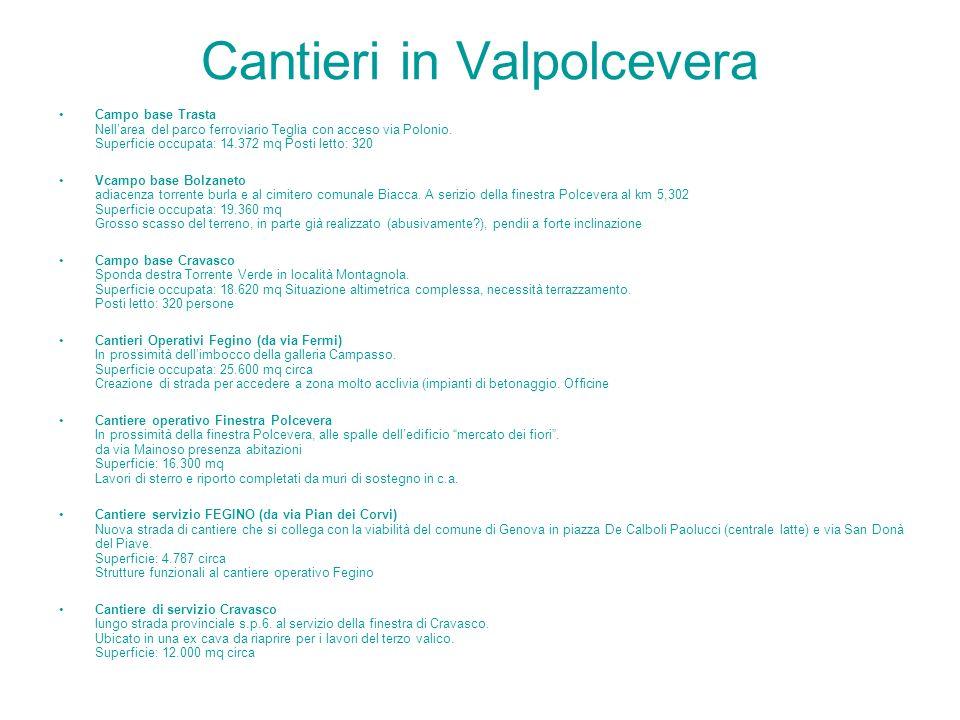 Cantieri in Valpolcevera