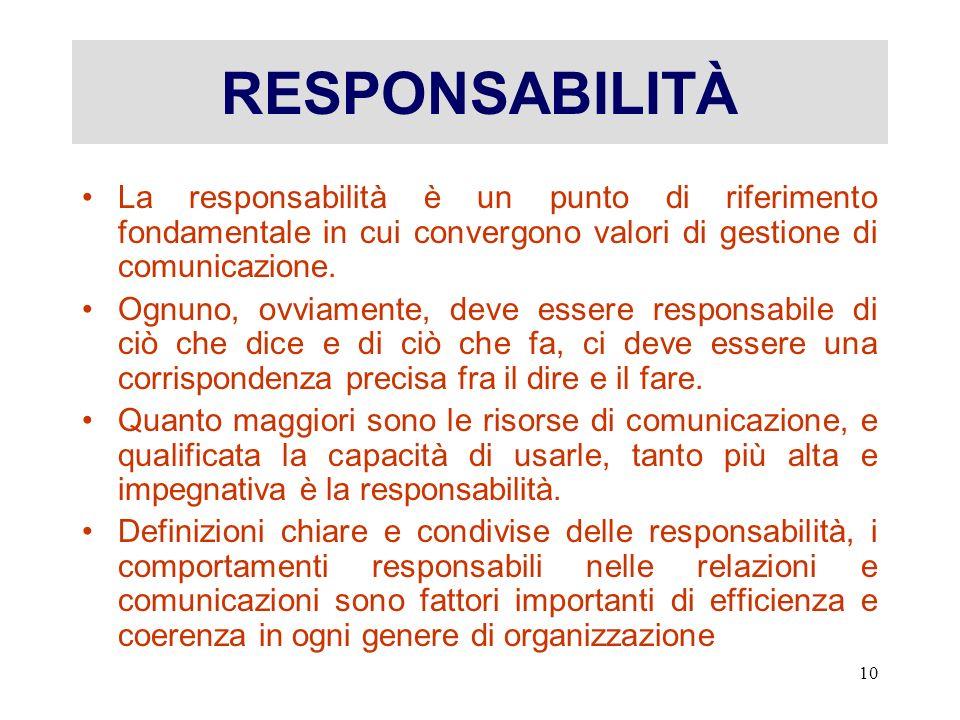 RESPONSABILITÀ La responsabilità è un punto di riferimento fondamentale in cui convergono valori di gestione di comunicazione.