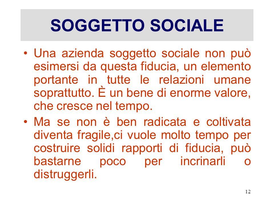 SOGGETTO SOCIALE
