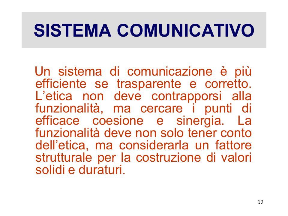 SISTEMA COMUNICATIVO