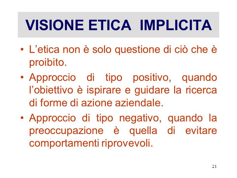 VISIONE ETICA IMPLICITA